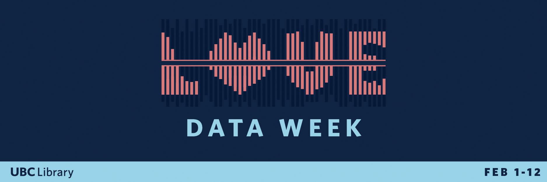 Text: Love Data Week, UBC Library, Feb 1-12